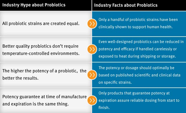 probiotic quality metagenics